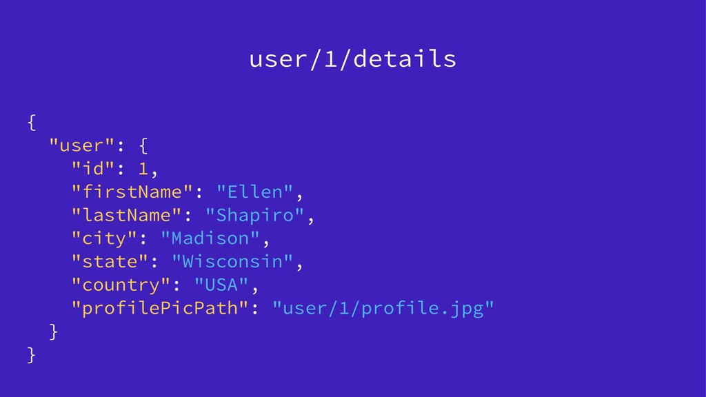"""user/1/details { """"user"""": { """"id"""": 1, """"firstName""""..."""