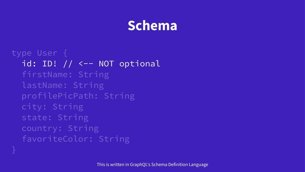 Schema type User { id: ID! // <-- NOT optional ...