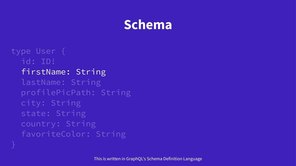 Schema type User { id: ID! firstName: String la...