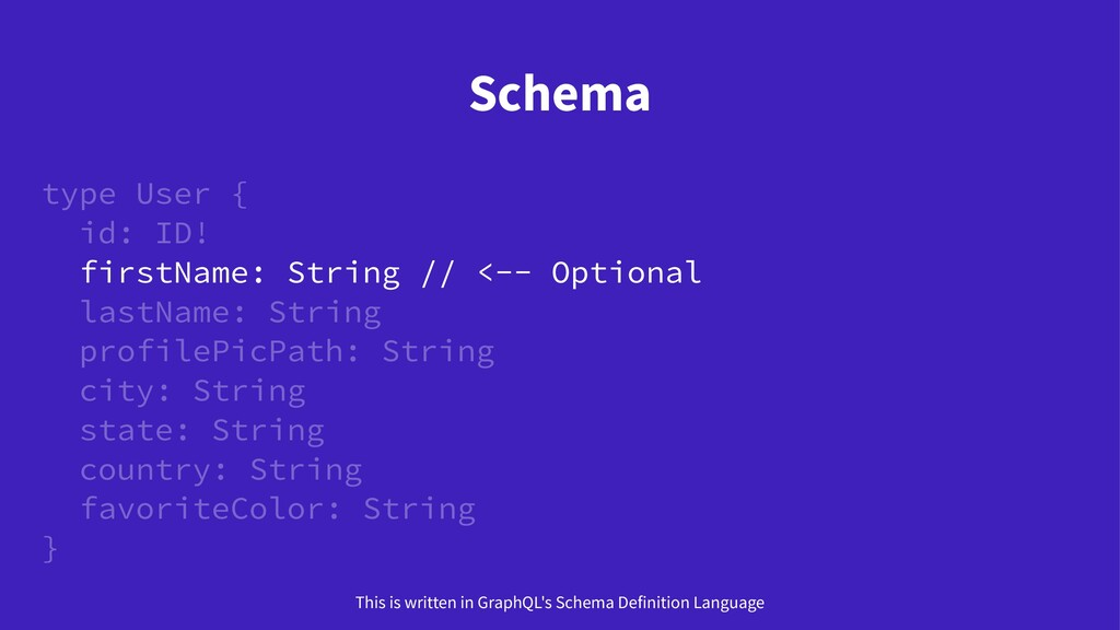 Schema type User { id: ID! firstName: String //...