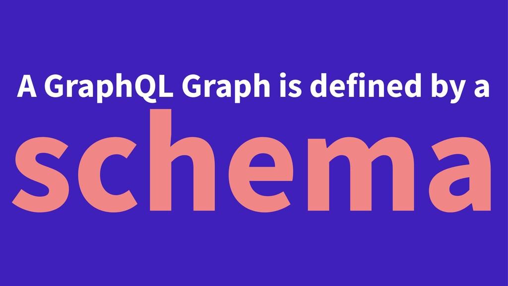 A GraphQL Graph is defined by a schema