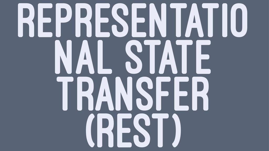 REPRESENTATIO NAL STATE TRANSFER (REST)