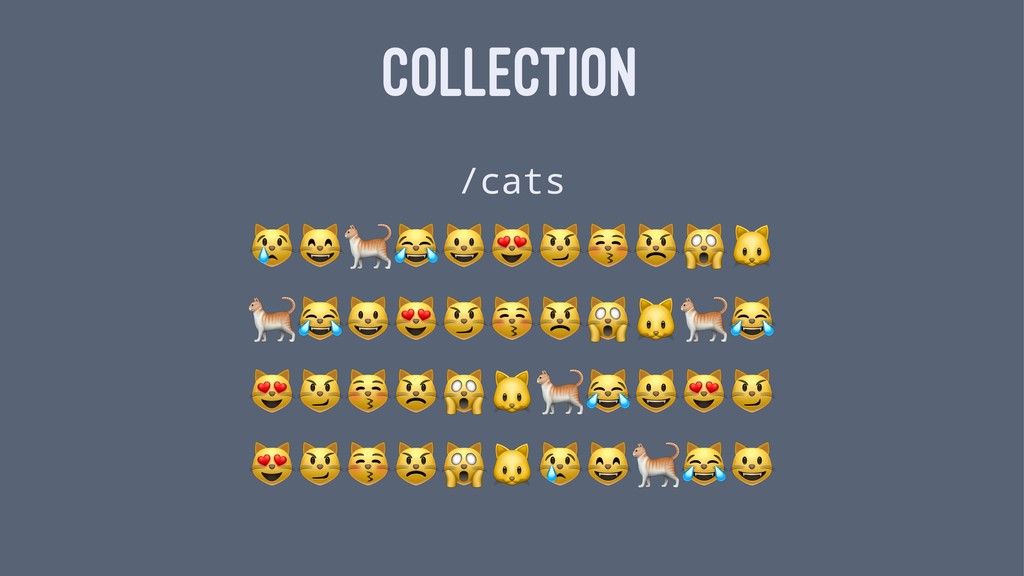 "COLLECTION /cats !""#$%&'()*+ !""#$%&'()!"" !""#$%&..."