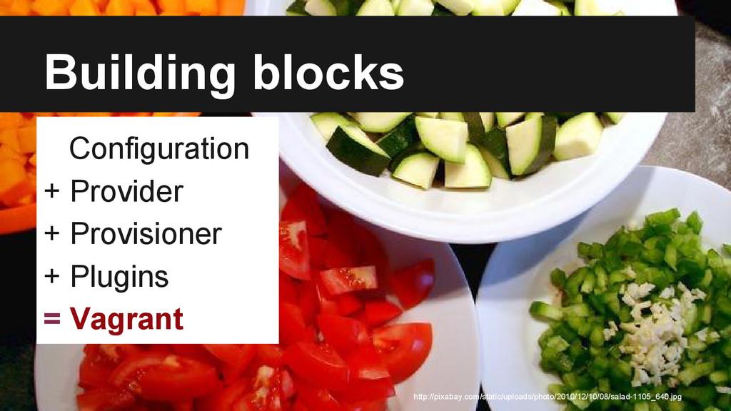 Building blocks Configuration + Provider + Prov...