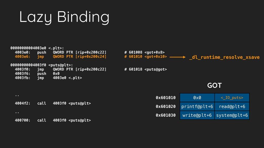 <_IO_puts> 0x0 Lazy Binding 00000000004003e0 <....