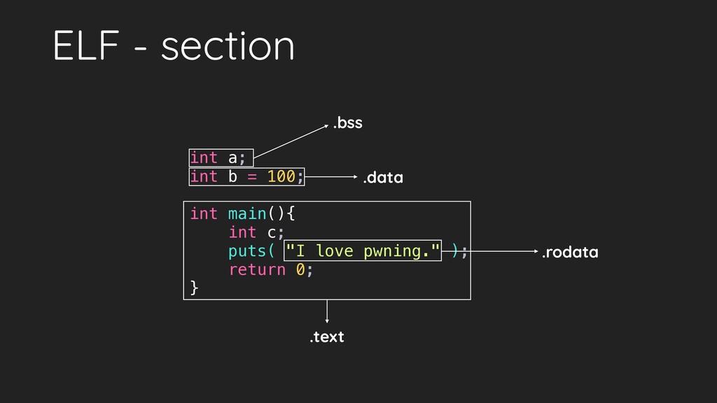 ELF - section int a; int b = 100; int main(){ i...