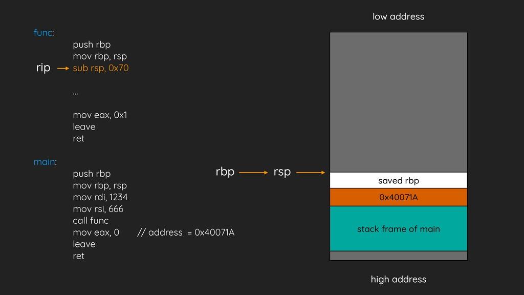 low address high address func: push rbp mov rbp...