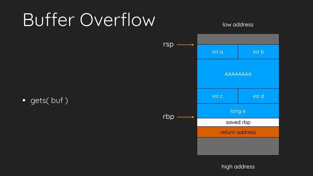Buffer Overflow • gets( buf ) low address high a...