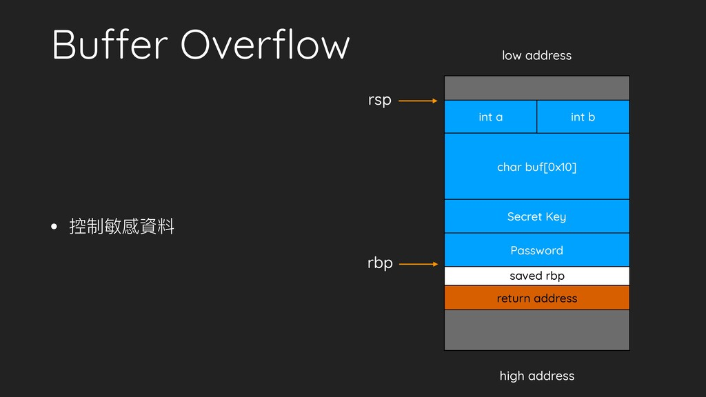 Buffer Overflow • 控制敏感資料 low address high addres...