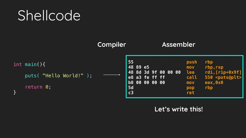"Shellcode int main(){ puts( ""Hello World!"" ); r..."