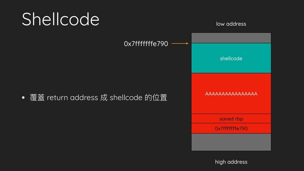 Shellcode • 覆蓋 return address 成 shellcode 的位置 l...