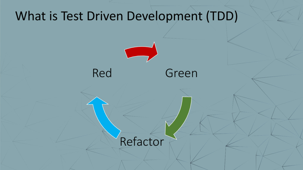 What is Test Driven Development (TDD) Green Ref...