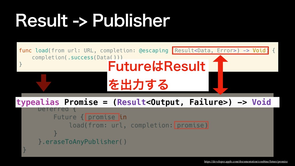 typealias Promise = (Result<Output, Failure>) -...