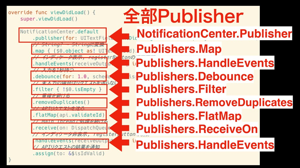 શ෦1VCMJTIFS Noti f i cationCenter.Publisher Pub...
