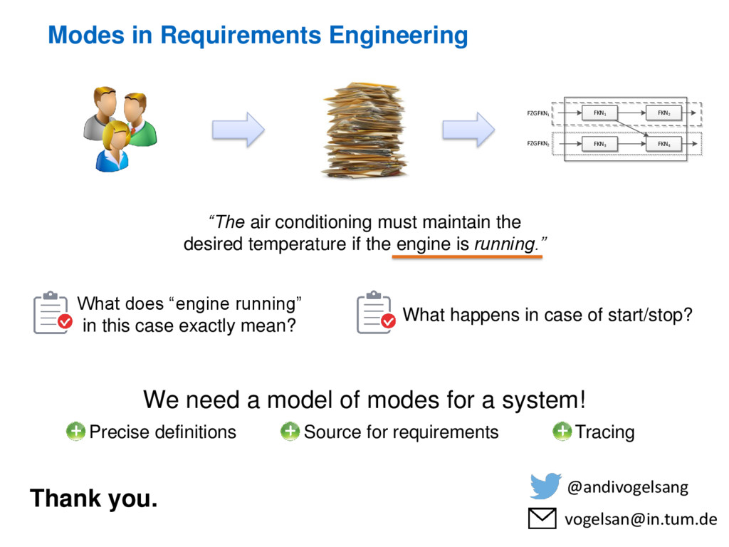 """Modes in Requirements Engineering """"The air cond..."""