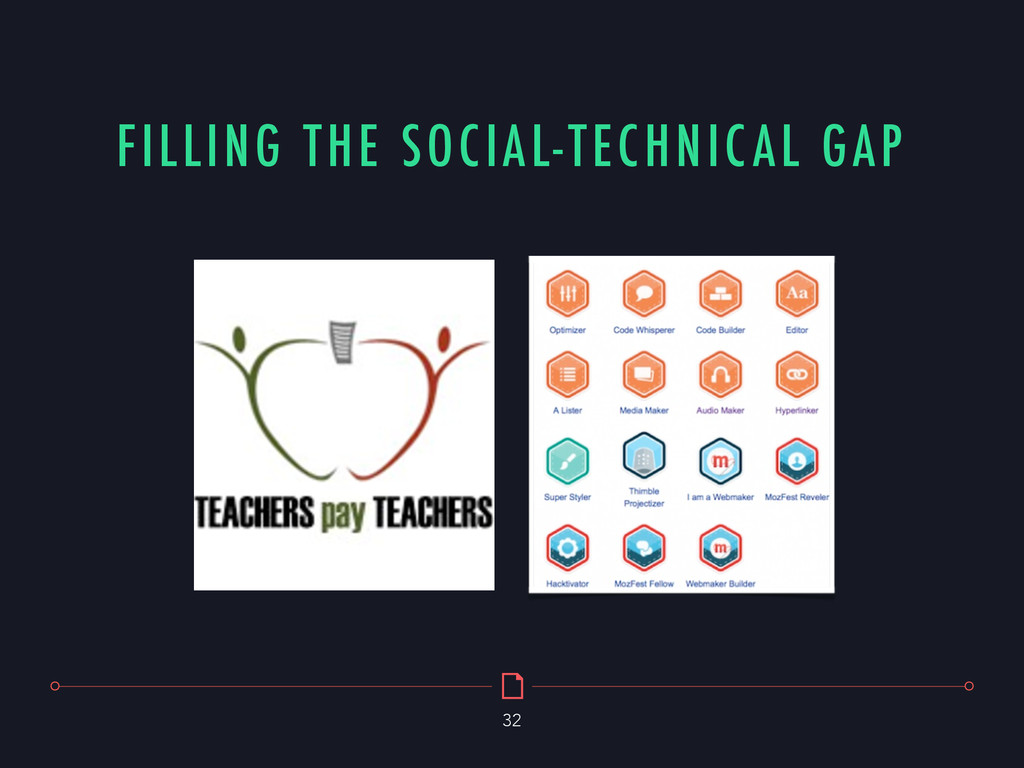 FILLING THE SOCIAL-TECHNICAL GAP 32
