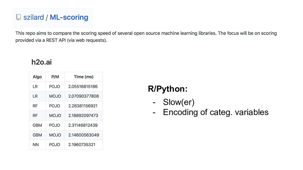 R/Python: - Slow(er) - Encoding of categ. varia...