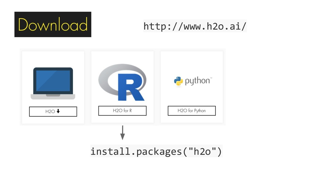 """install.packages(""""h2o"""") http://www.h2o.ai/"""