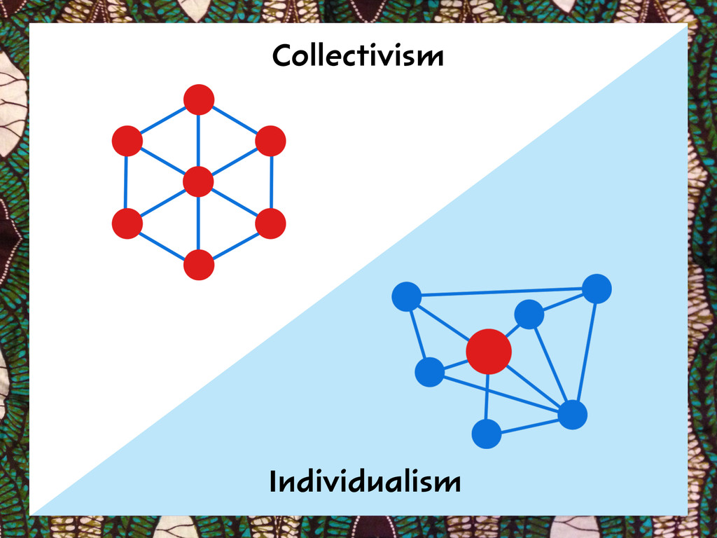 Collectivism Individualism