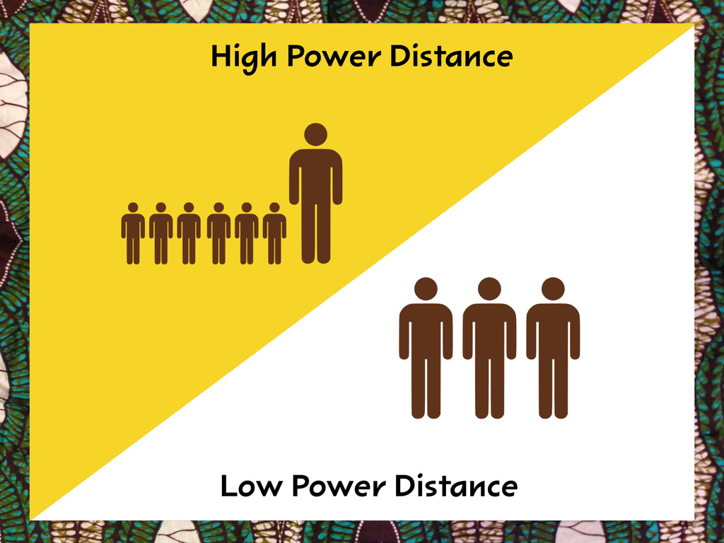 High Power Distance Low Power Distance