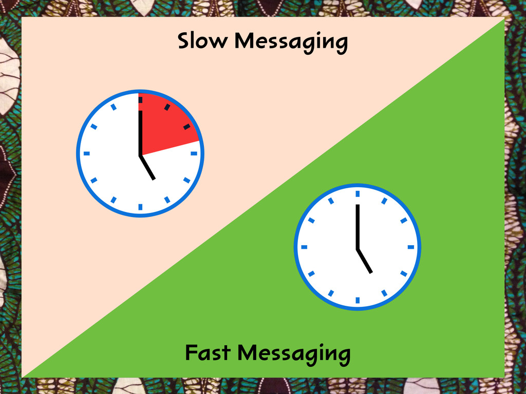 Slow Messaging Fast Messaging