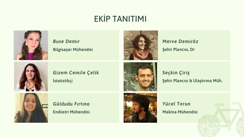 Yücel Torun Mak na Mühend s EKİP TANITIMI Buse ...