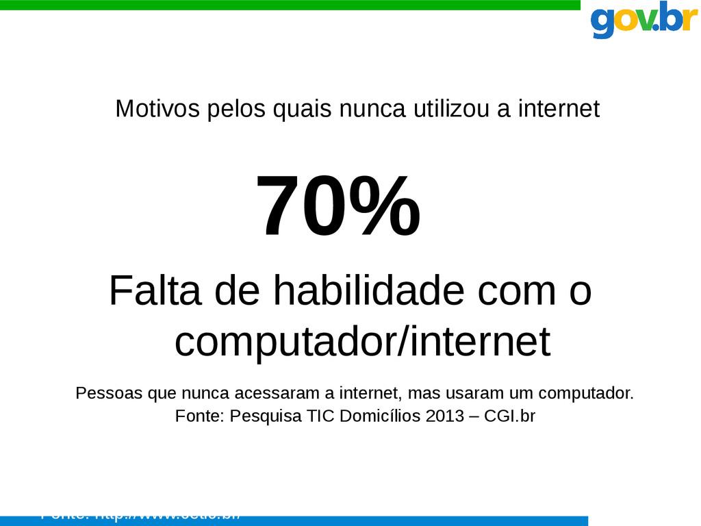 70% Falta de habilidade com o computador/intern...