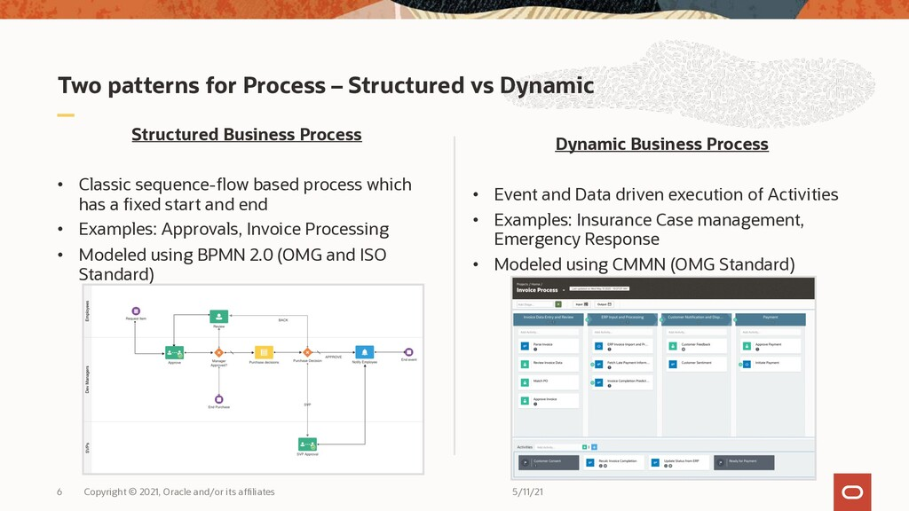 Two patterns for Process – Structured vs Dynami...