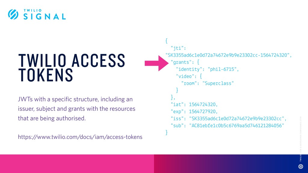 TWILIO ACCESS TOKENS JWTs with a specific struc...