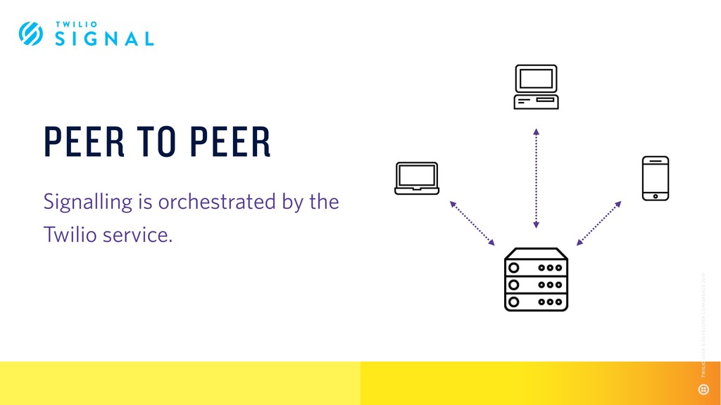 PEER TO PEER Signalling is orchestrated by the ...