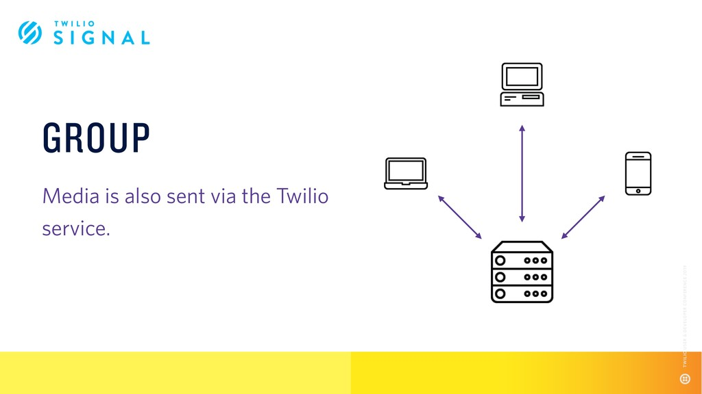 GROUP Media is also sent via the Twilio service.