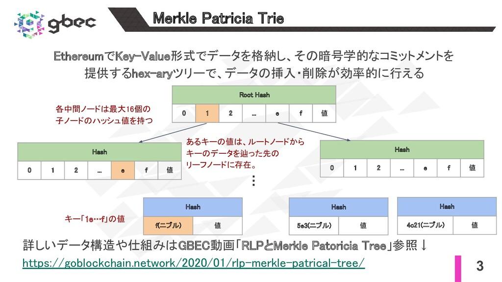 3 Merkle Patricia Trie EthereumでKey-Value形式でデー...