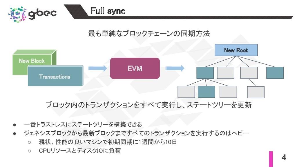 4 Full sync 最も単純なブロックチェーンの同期方法       ブロ...