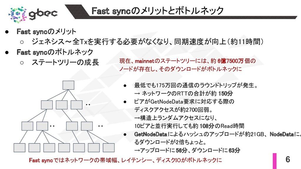 6 Fast syncのメリットとボトルネック ● Fast syncのメリット ○ ジェ...