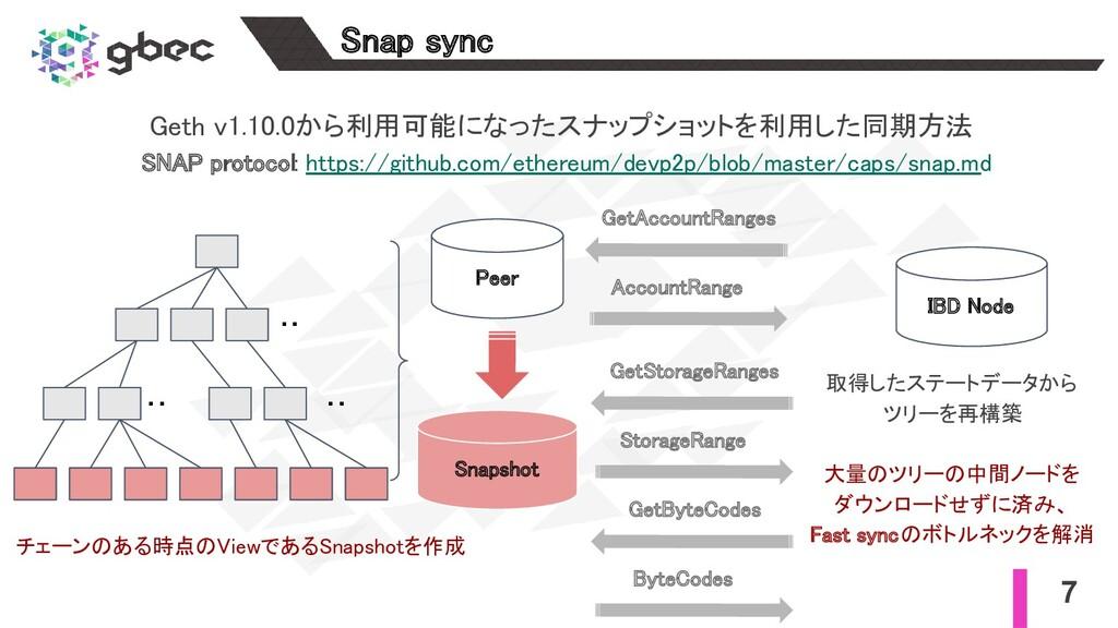 7 Snap sync Geth v1.10.0から利用可能になったスナップショットを利用し...