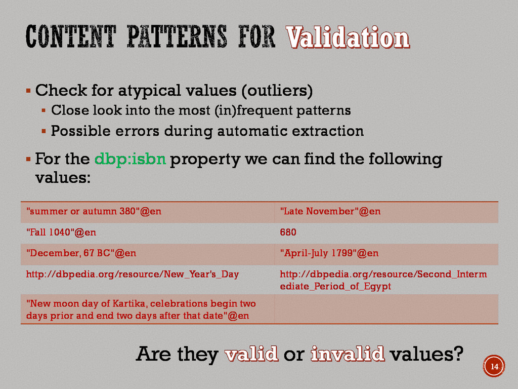 Check for atypical values (outliers)  Close ...