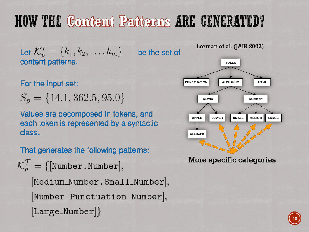 Let be the set of content patterns. Lerman et a...