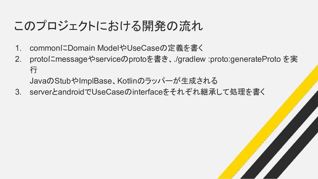 このプロジェクトにおける開発の流れ 1. commonにDomain ModelやUseCas...