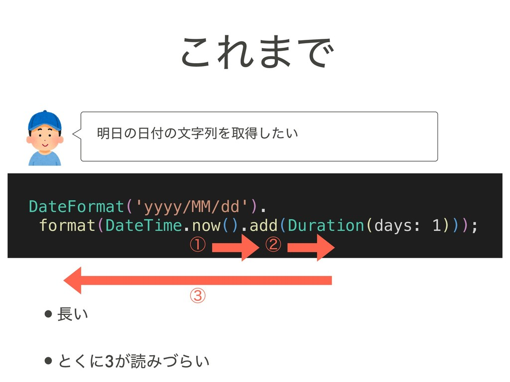 DateFormat('yyyy/MM/dd'). format(DateTime.now()...