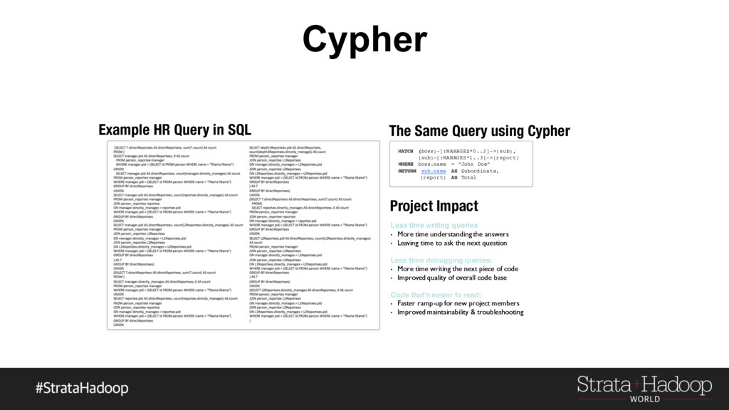 Cypher Example HR Query in SQL The Same Query u...