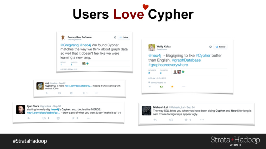 Users Love Cypher