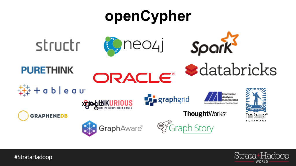 openCypher