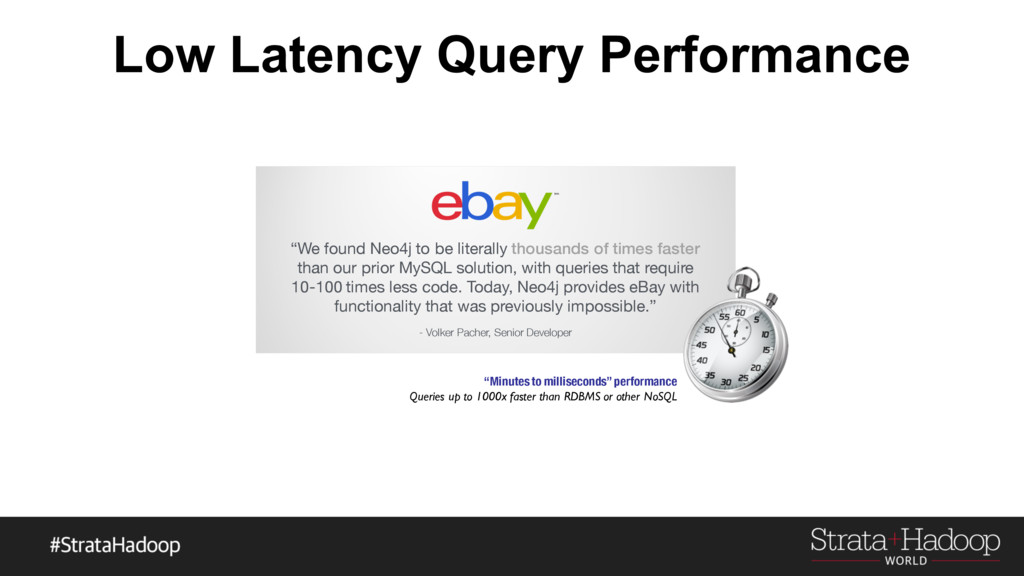 """Low Latency Query Performance """"We found Neo4j t..."""