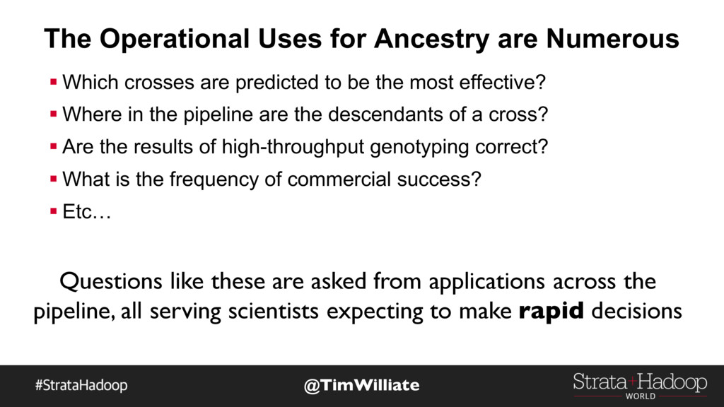 The Operational Uses for Ancestry are Numerous ...