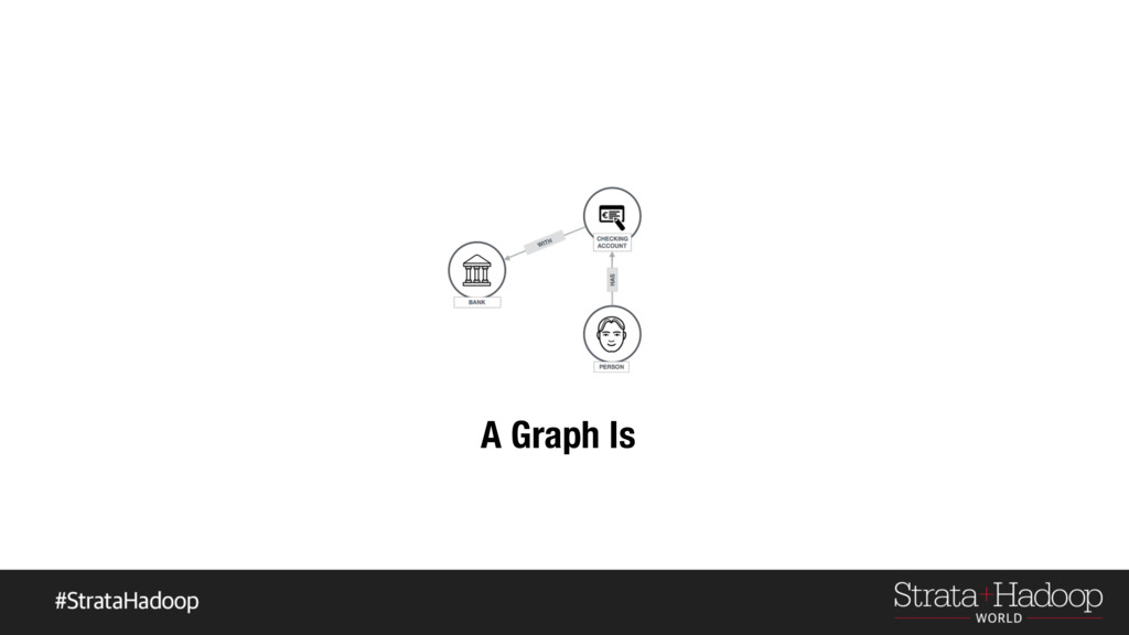 A Graph Is