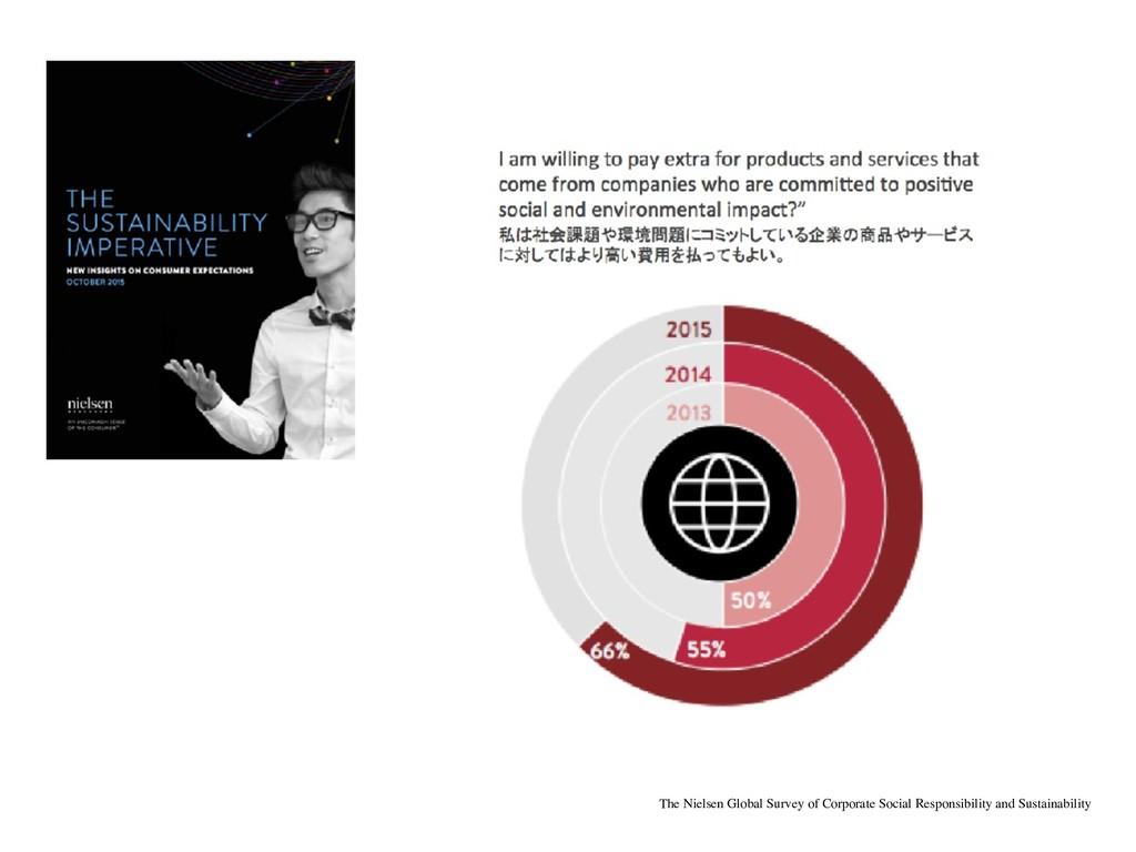 The Nielsen Global Survey of Corporate Social R...