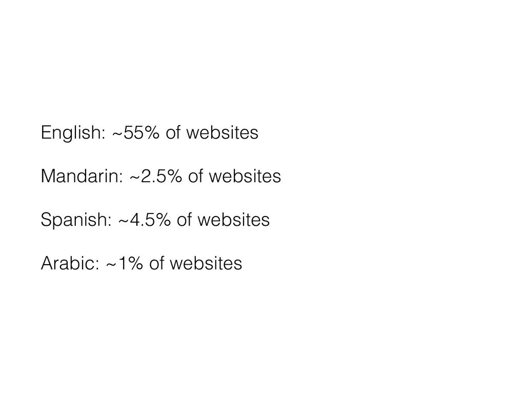 English: ~55% of websites Mandarin: ~2.5% of we...