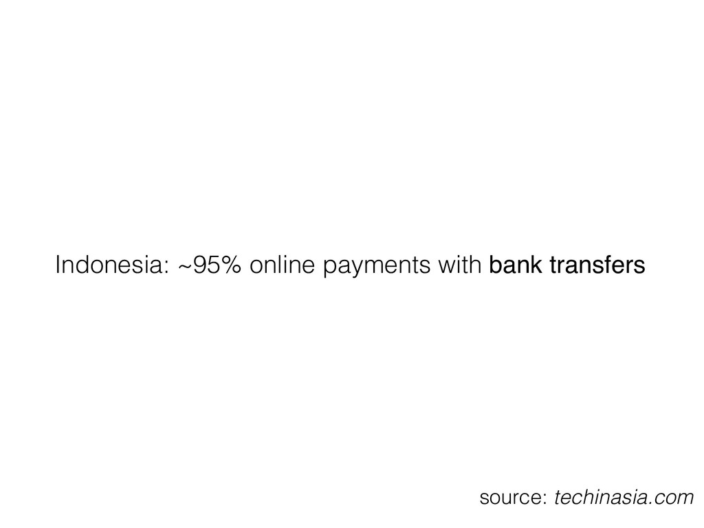 Indonesia: ~95% online payments with bank trans...