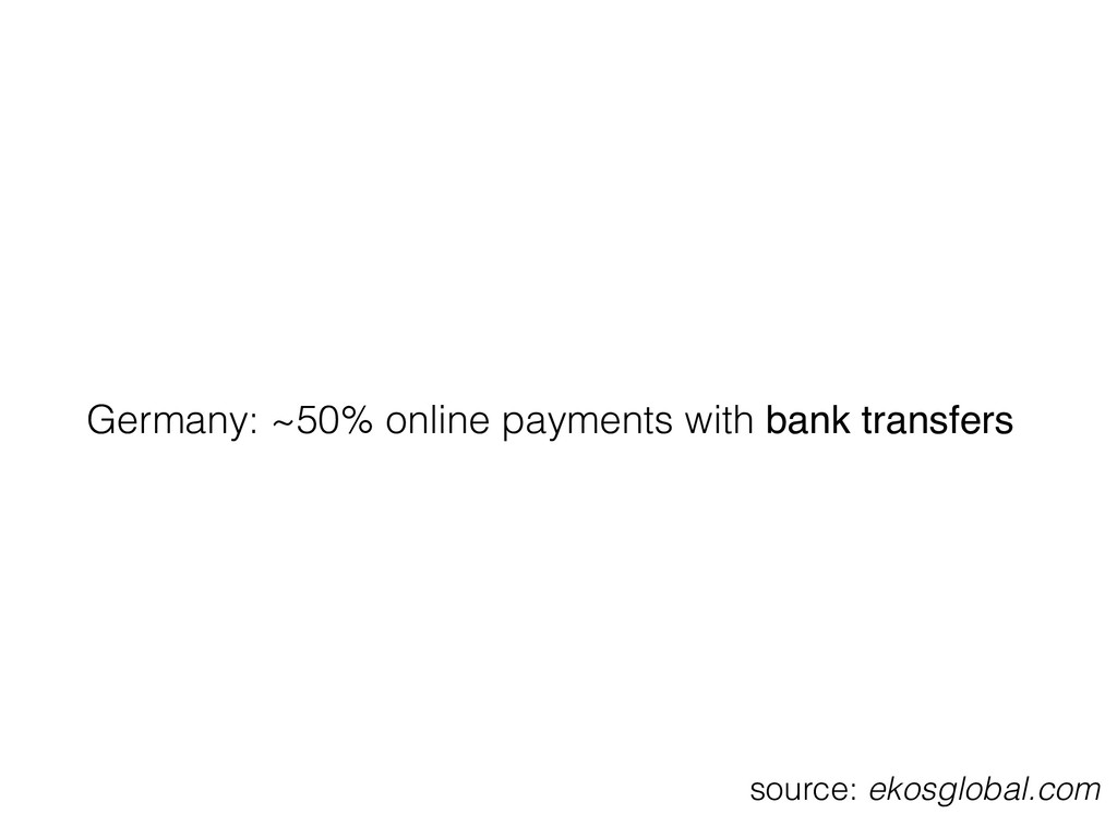Germany: ~50% online payments with bank transfe...